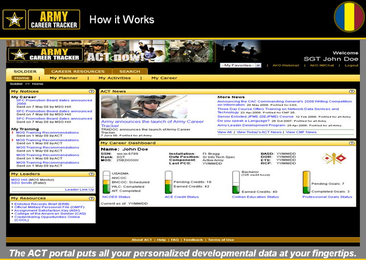 New Website Gives Functional Area 51 Officers One-Stop Career