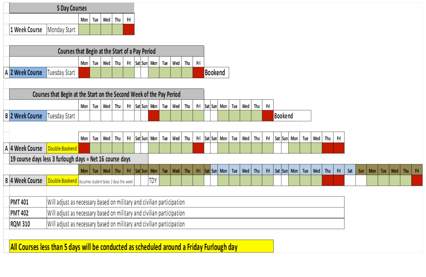 Good Army 5 Year Plan Template Images Personal Scorecard Template