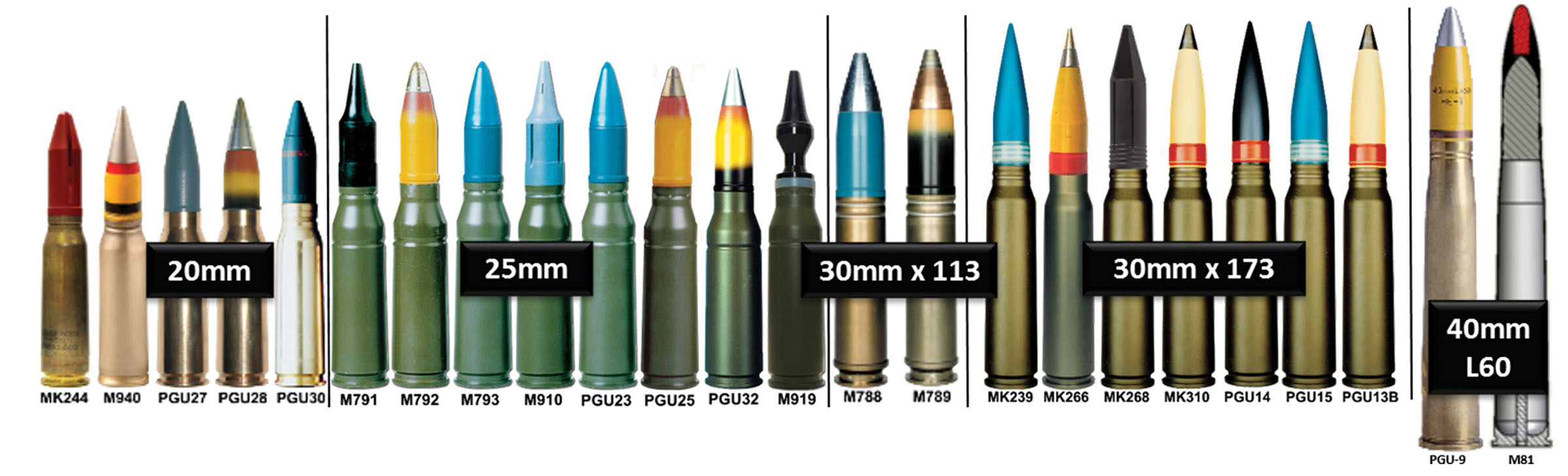A WIDE ARRAY OF AMMO