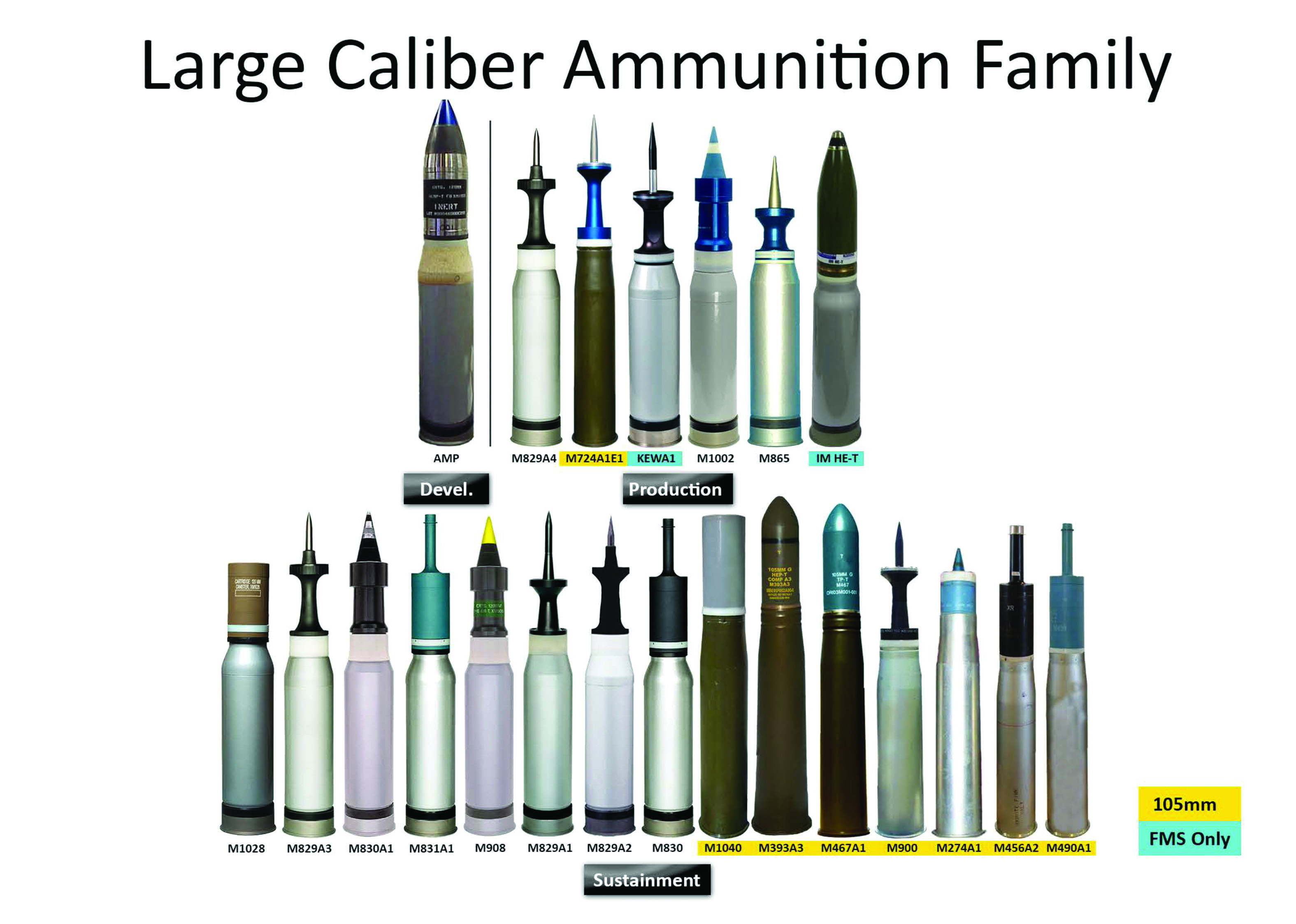 Tank Ammo Images - Reverse Search