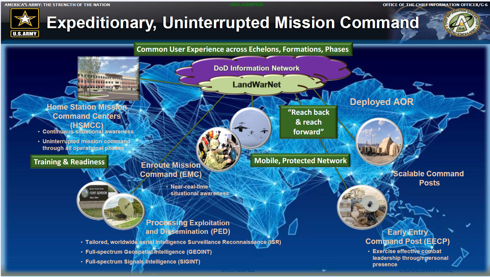 The end-state is to provide a fully equipped and functional set of command posts to enable the warfighting functions to be performed while at home station. The HSMCC Initiative will accelerate a standardized, efficient command post design for Force 2025.