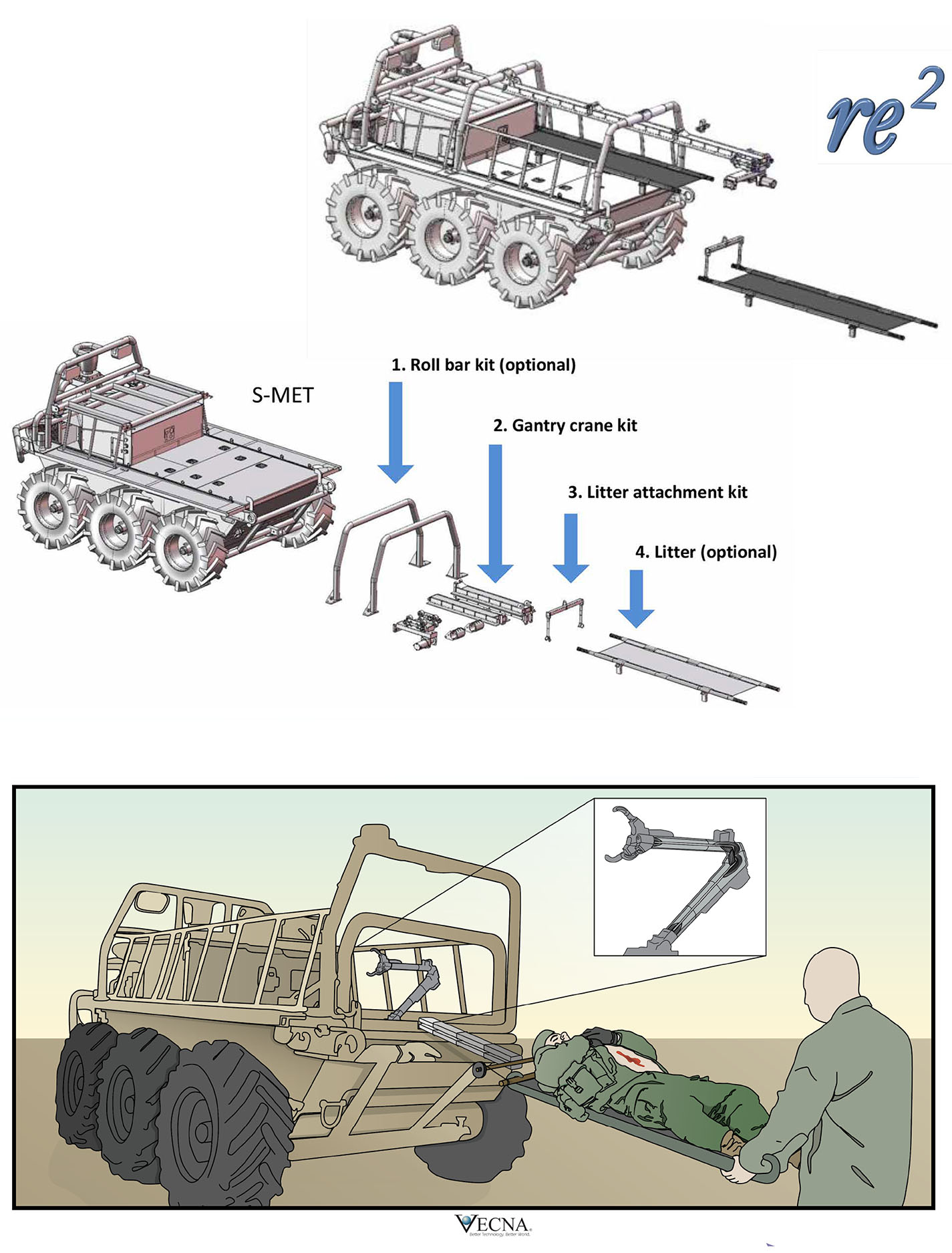 RE2 Robotics of Pittsburgh, Pennsylvania, top, and Vecna Technologies of Cambridge, Massachusetts, are developing electromechanical systems (RE2's on top, Vecna's on bottom) that use robotic technologies to enable a single medic to load a casualty on a litter onto a SMET unmanned ground vehicle as quickly as possible near the point of injury, for eventual transport back to a casualty collection or medical evacuation point.(Graphics by RE2 Robotics, top, and Vecna Technologies, bottom)