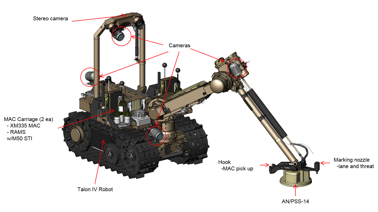 SREHD integrates new and existing capabilities on the Talon IV robotic platform, chosen in part for its ability to move through rough terrain. Capabilities include stereoscopic imaging, the AN/PSS-14's dual GPR and EMI sensor, and a MAC integrated with RAMS to neutralize explosive hazards. (SOURCE: Carnegie Robotics LLC)