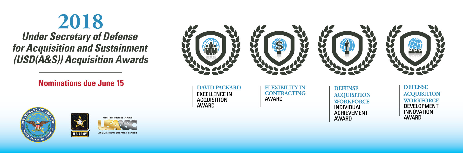 2018 Acquisition Awards