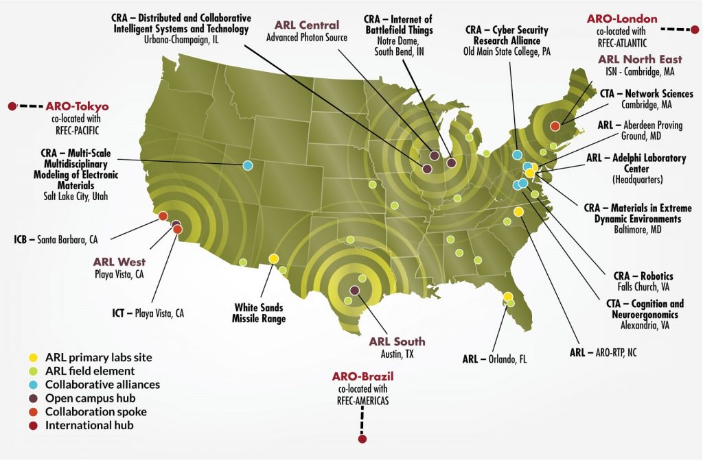 ARL is based in Adelphi, Maryland, with primary laboratory sites at Aberdeen Proving Ground, Maryland; Raleigh-Durham, North Carolina; Orlando, Florida; and White Sands Missile Range, New Mexico, as well as dozens of other sites throughout the U.S. and in three other countries. Its efforts include collaborative research alliances (CRAs), collaborative technology alliances (CTAs) and other collaboration research entities, such as the Institute for Collaborative Biotechnologies (ICB) and the Institute for Creative Technologies (ICT). (SOURCE: ARL)