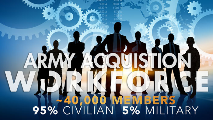 Image - 40k Army Acquisition Workforce, 95% civilian and 5% military