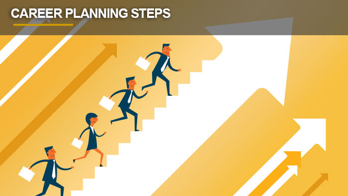 Link to career planning steps