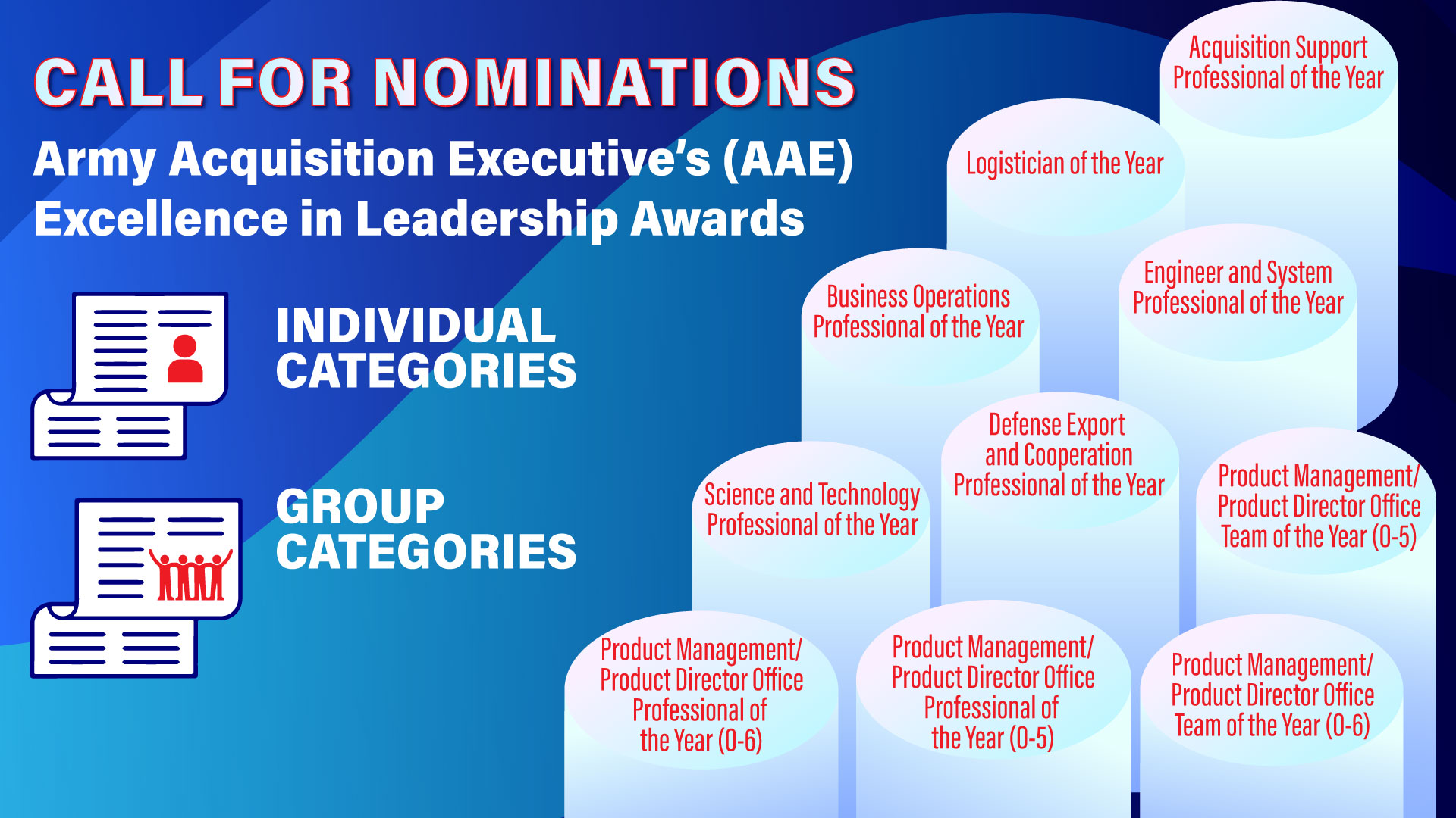 2019 Call for nominations for AAE Excellence in Leadership Awards