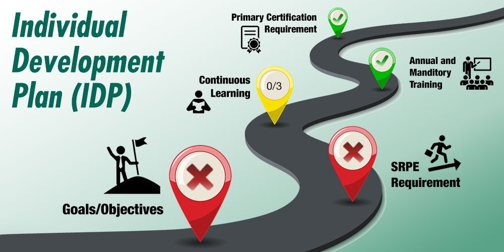"""""""What and why: Individual Development Plan (IDP)"""""""