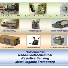 Next Generation Chemical Detector (NGCD)